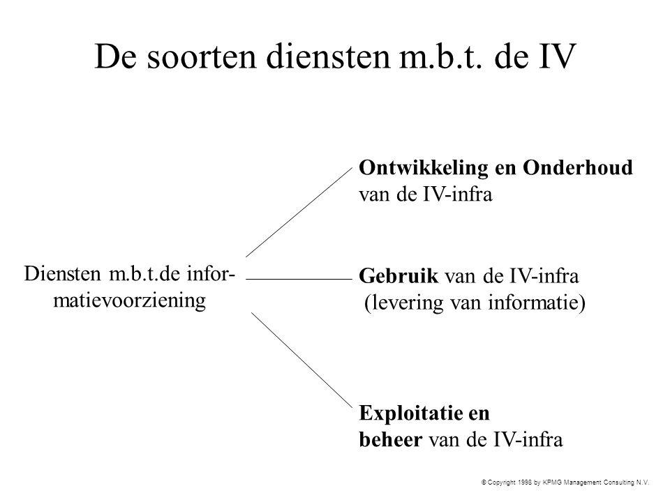 De soorten diensten m.b.t. de IV