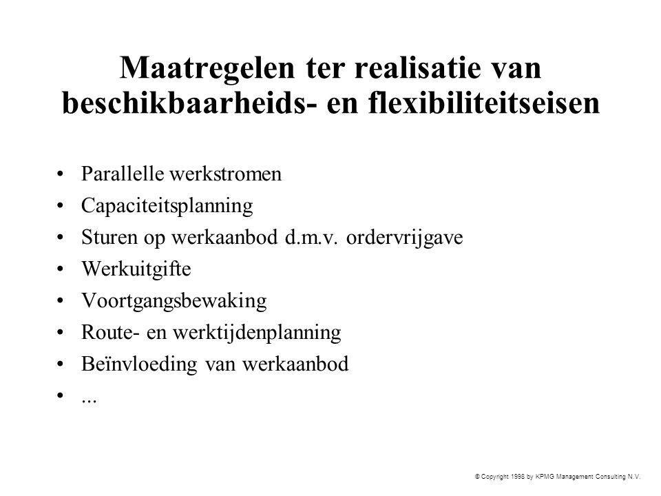 Maatregelen ter realisatie van beschikbaarheids- en flexibiliteitseisen