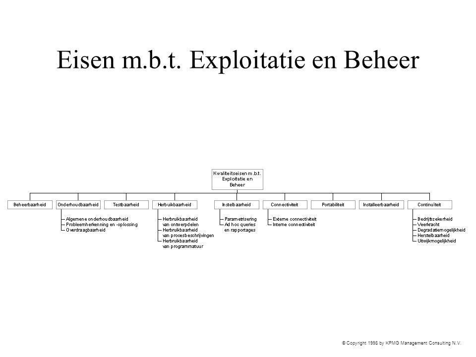 Eisen m.b.t. Exploitatie en Beheer