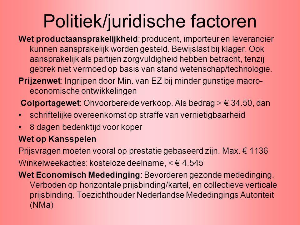 Politiek/juridische factoren