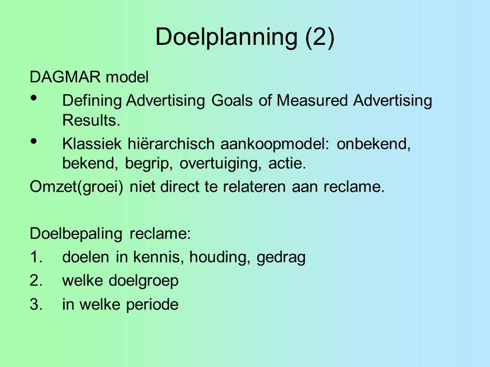 Doelplanning (2) DAGMAR model