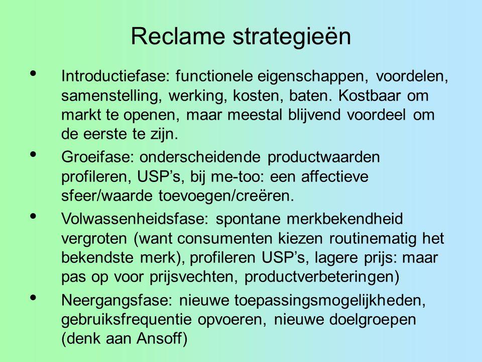 Reclame strategieën