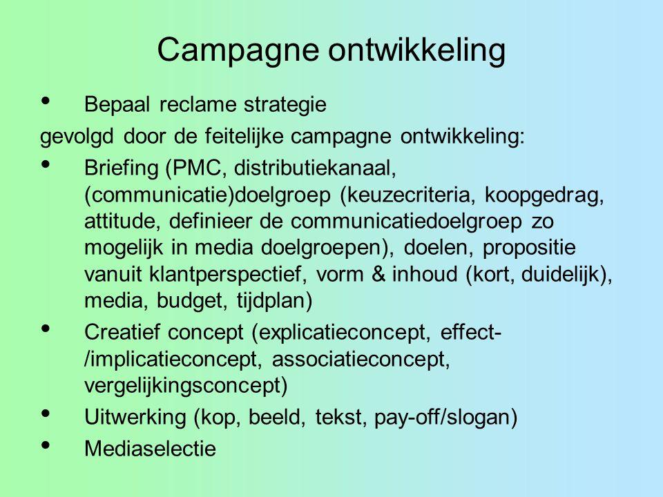 Campagne ontwikkeling