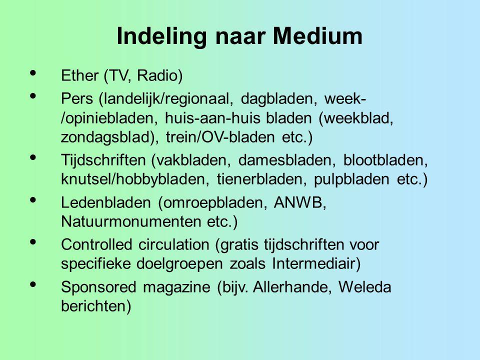 Indeling naar Medium Ether (TV, Radio)