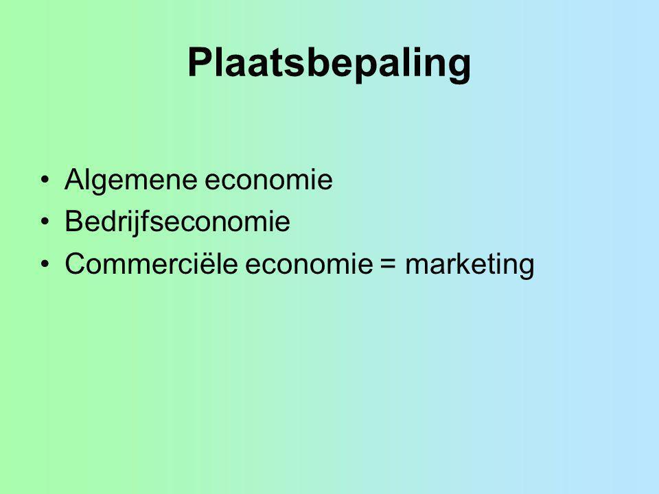 Plaatsbepaling Algemene economie Bedrijfseconomie