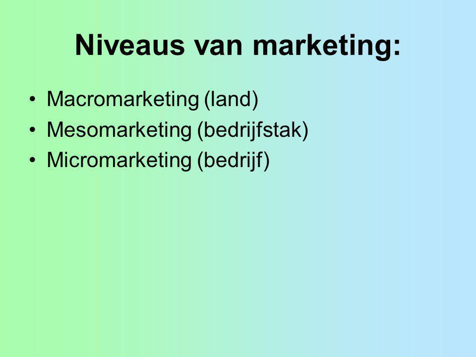 Niveaus van marketing: