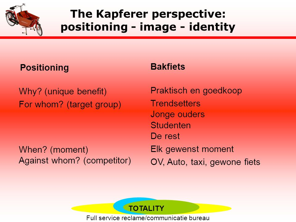 The Kapferer perspective: positioning - image - identity
