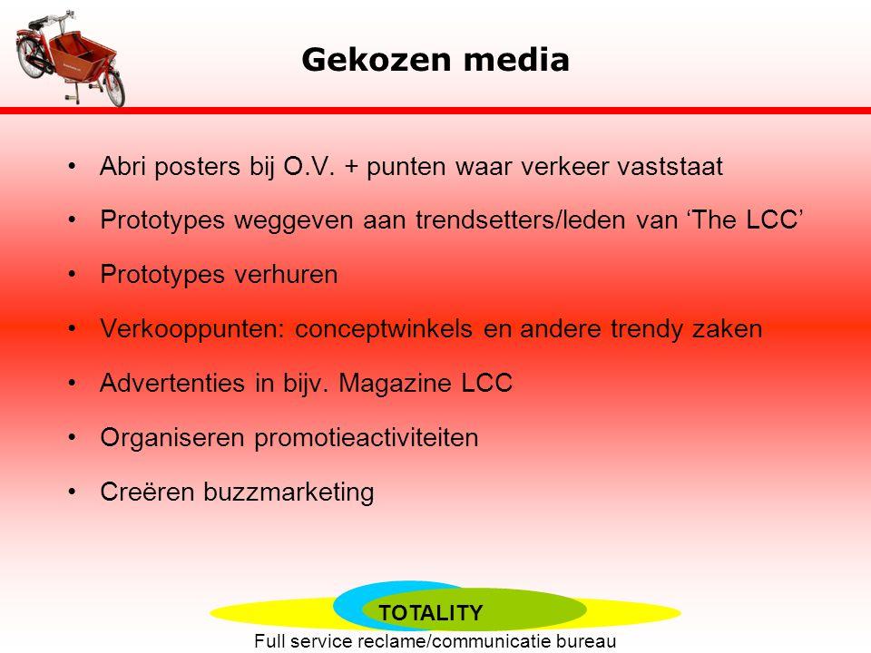 Gekozen media Abri posters bij O.V. + punten waar verkeer vaststaat