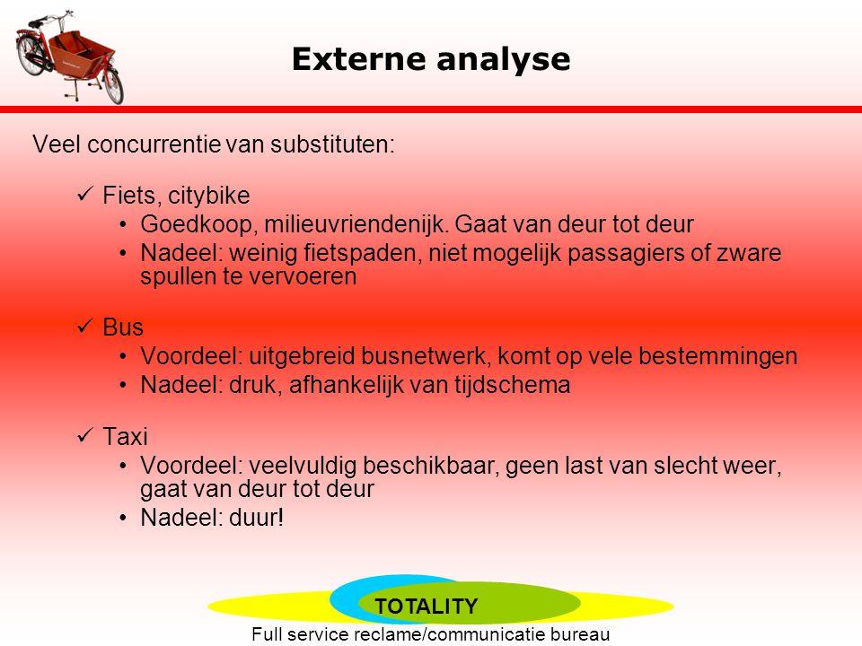 Externe analyse Veel concurrentie van substituten: Fiets, citybike