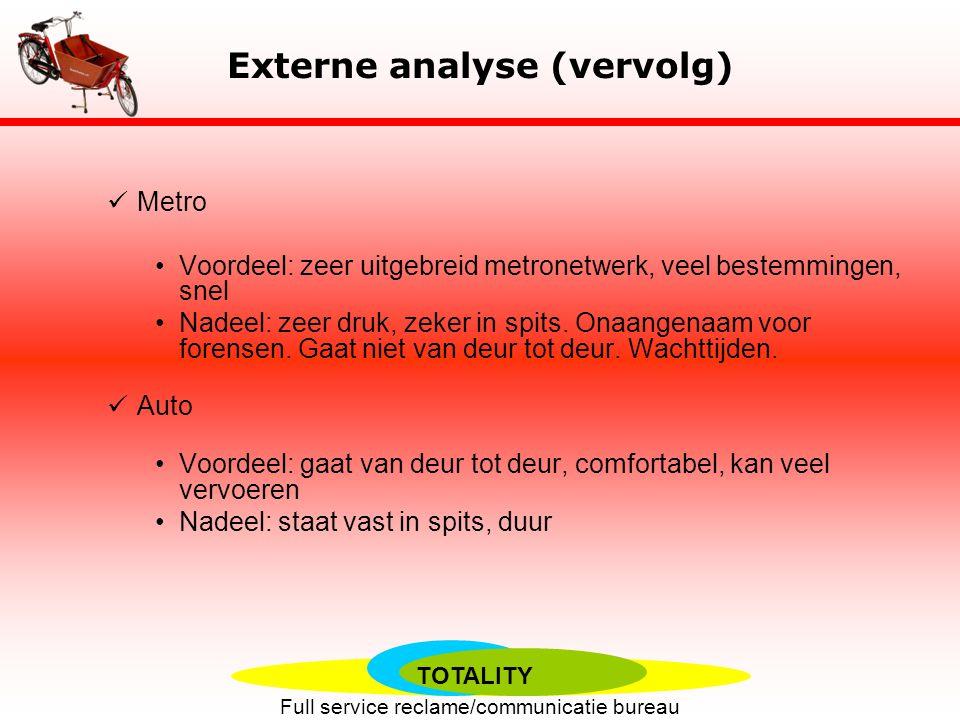 Externe analyse (vervolg)