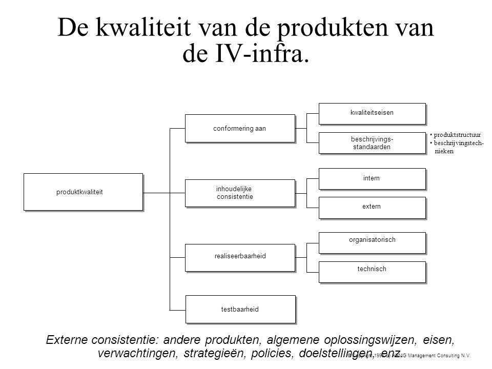 De kwaliteit van de produkten van de IV-infra.