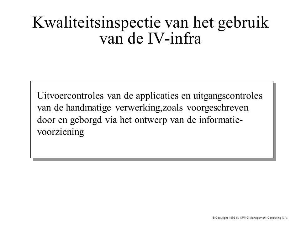 Kwaliteitsinspectie van het gebruik van de IV-infra
