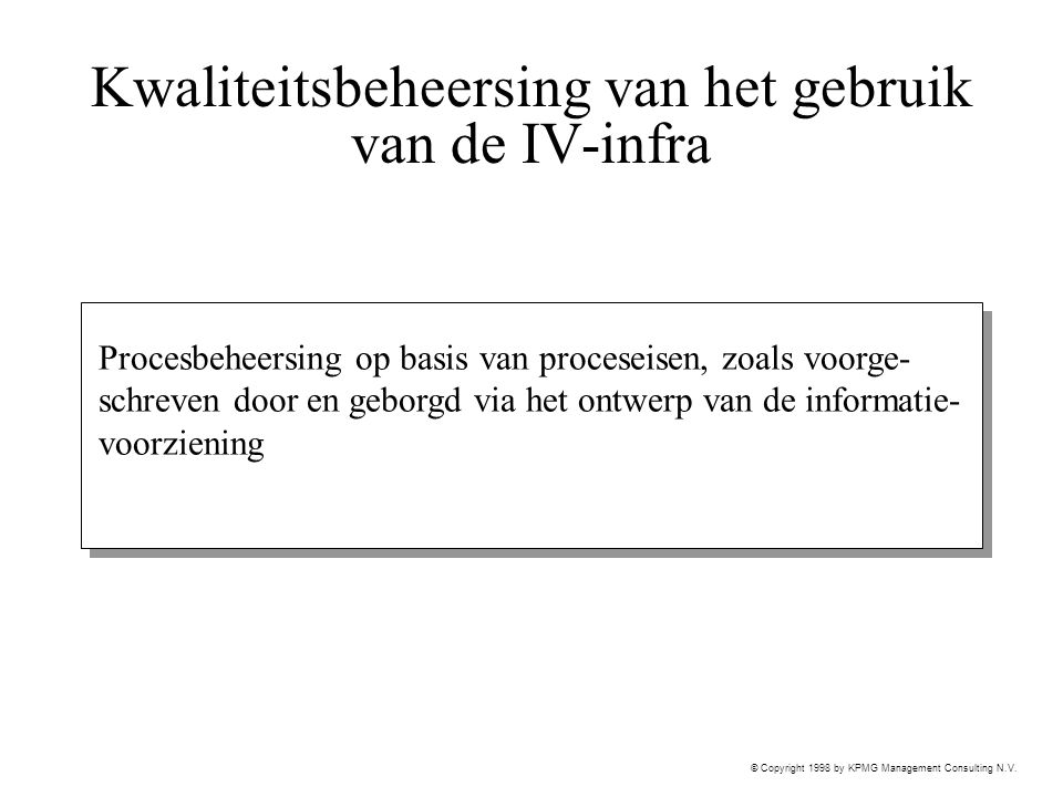 Kwaliteitsbeheersing van het gebruik van de IV-infra