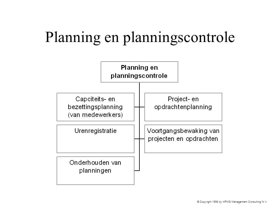 Planning en planningscontrole