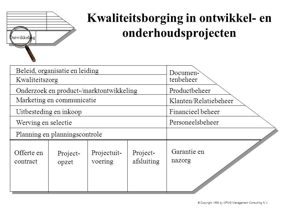 Kwaliteitsborging in ontwikkel- en onderhoudsprojecten