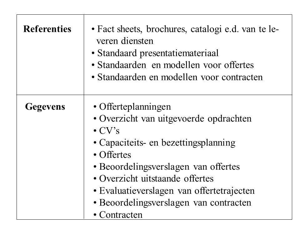 Offerte en contract Referenties