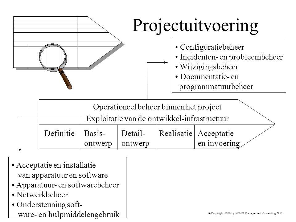 Projectuitvoering Configuratiebeheer Incidenten- en probleembeheer