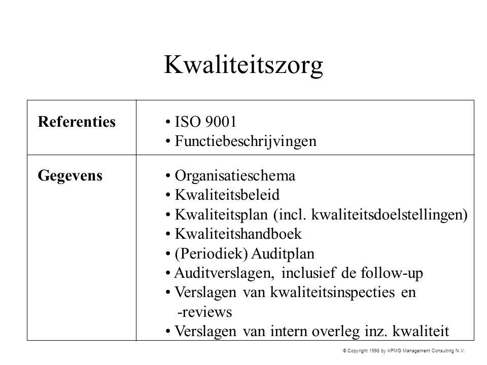 Kwaliteitszorg Referenties ISO 9001 Functiebeschrijvingen Gegevens
