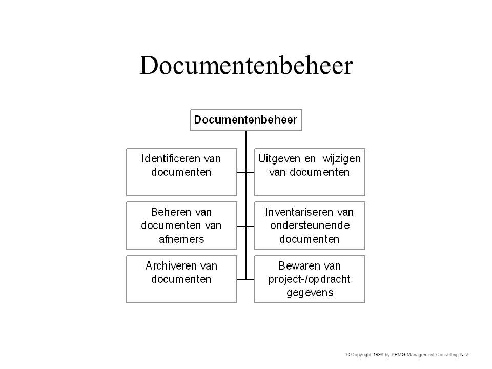 Documentenbeheer