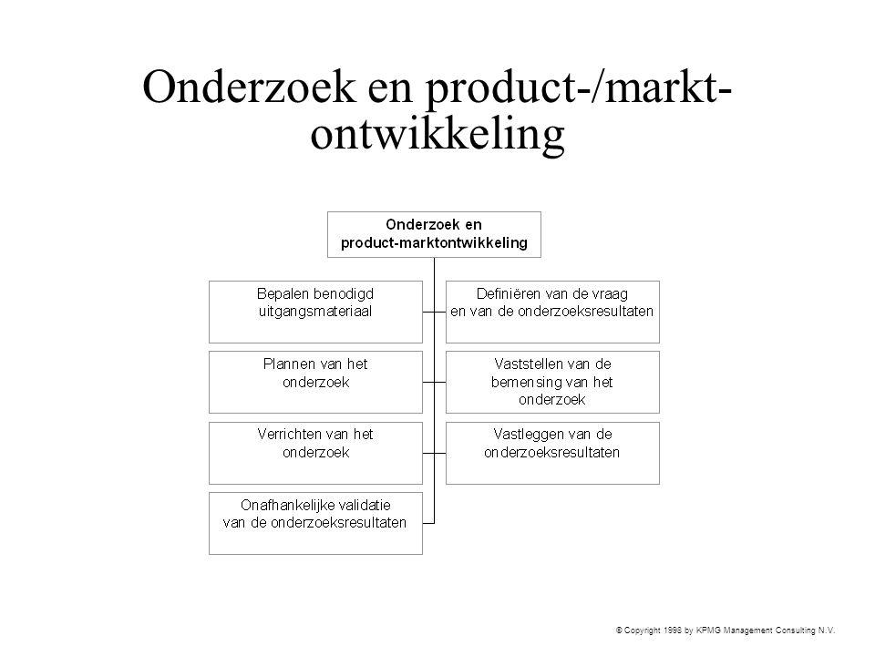 Onderzoek en product-/markt-ontwikkeling