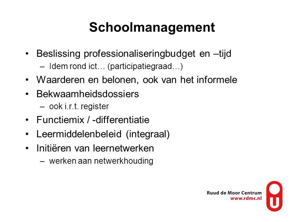 Schoolmanagement Beslissing professionaliseringbudget en –tijd