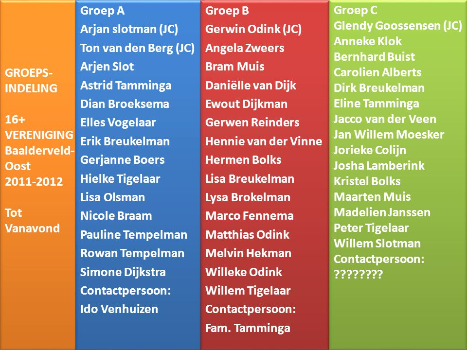GROEPS- INDELING. 16+ VERENIGING Baalderveld- Oost. 2011-2012 Tot Vanavond.