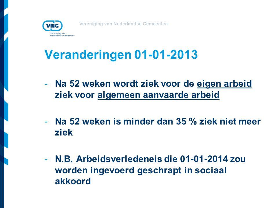 Veranderingen 01-01-2013 Na 52 weken wordt ziek voor de eigen arbeid ziek voor algemeen aanvaarde arbeid.