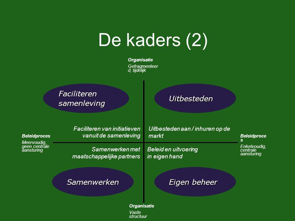 De kaders (2) Faciliteren Uitbesteden samenleving Samenwerken