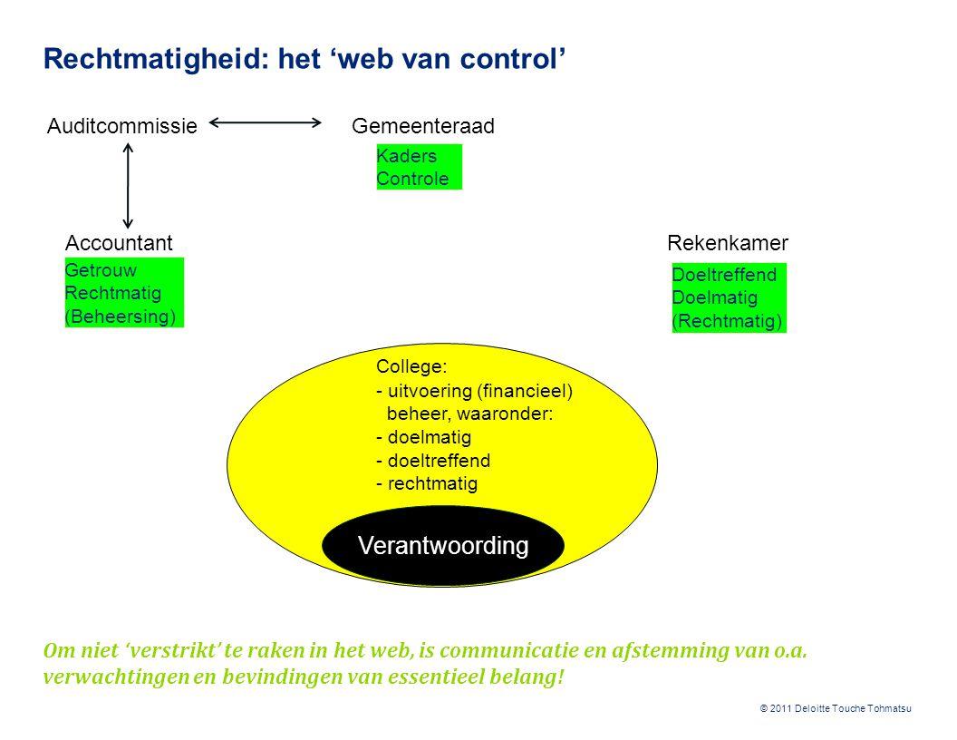 Rechtmatigheid: het 'web van control'