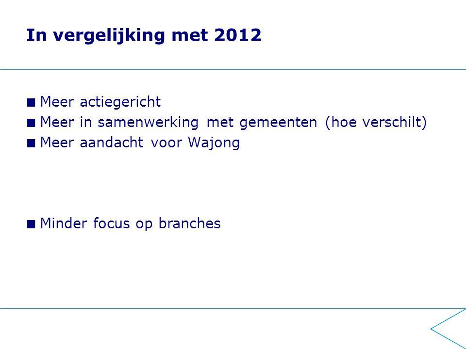 In vergelijking met 2012 Meer actiegericht