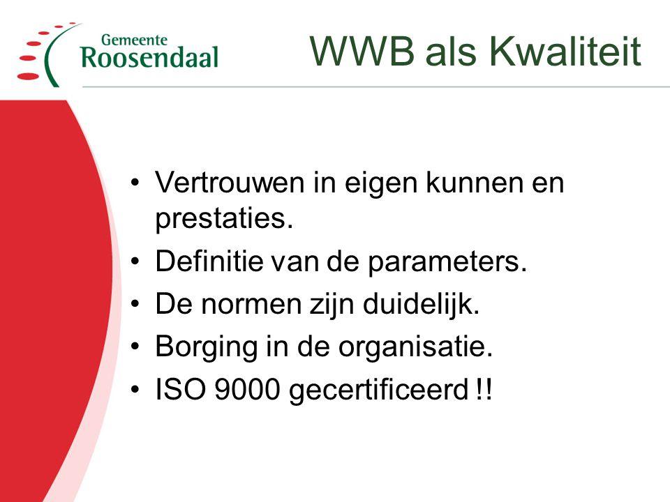 WWB als Kwaliteit Vertrouwen in eigen kunnen en prestaties.