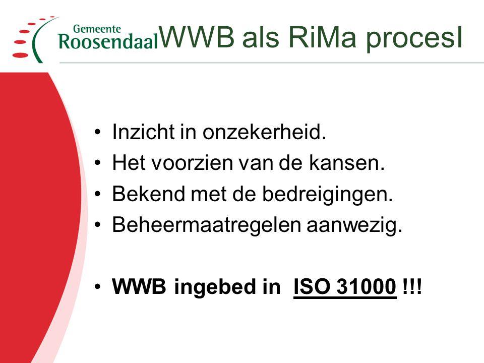 WWB als RiMa procesI Inzicht in onzekerheid.