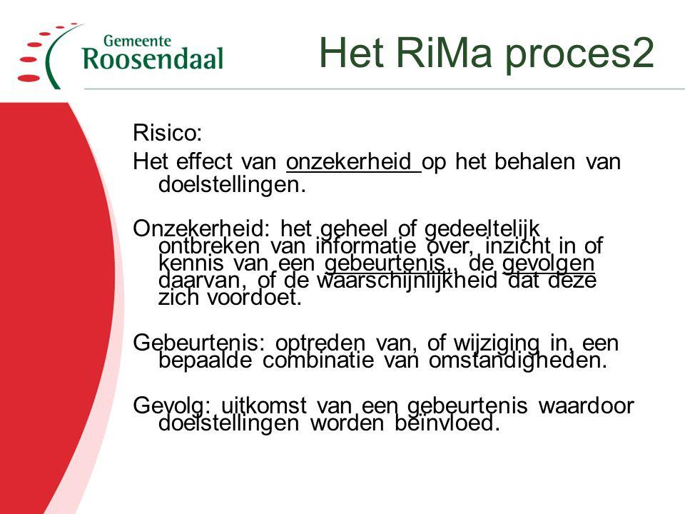 Het RiMa proces2