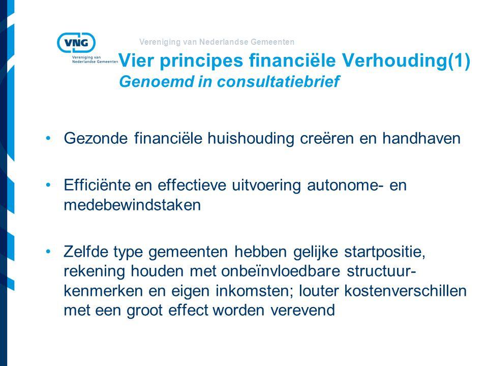 Vier principes financiële Verhouding(1) Genoemd in consultatiebrief