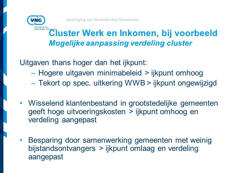 Cluster Werk en Inkomen, bij voorbeeld Mogelijke aanpassing verdeling cluster