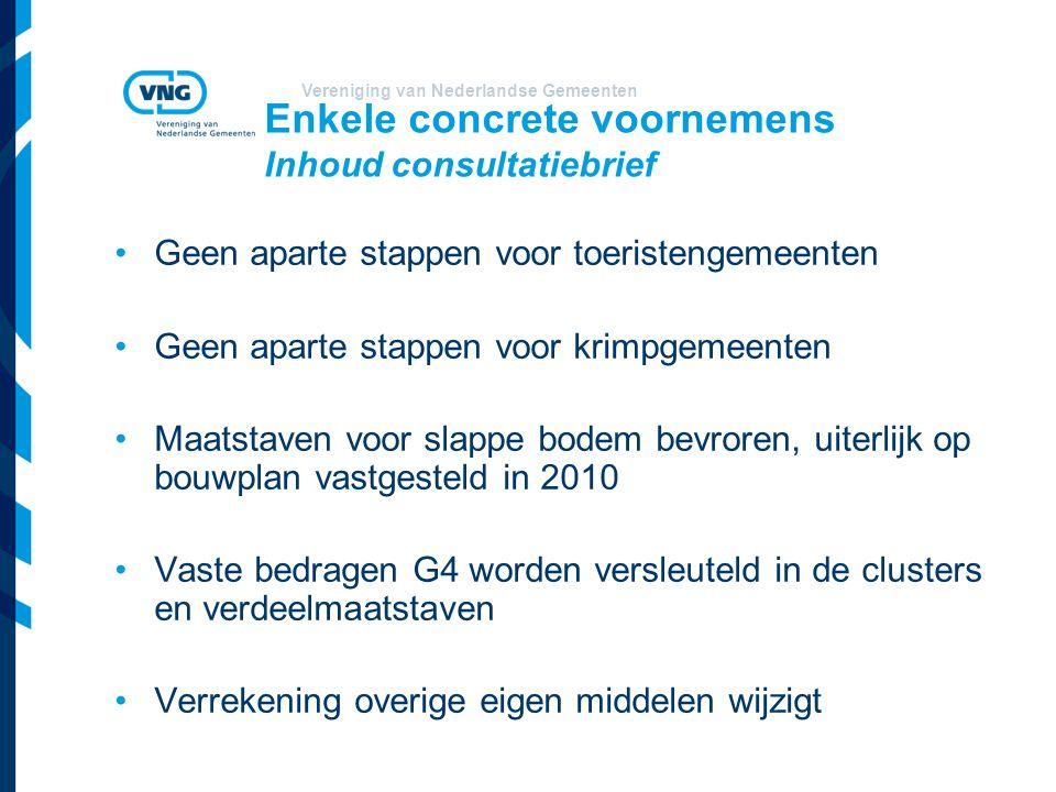 Enkele concrete voornemens Inhoud consultatiebrief