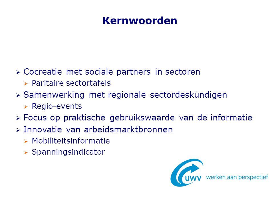 Kernwoorden Cocreatie met sociale partners in sectoren
