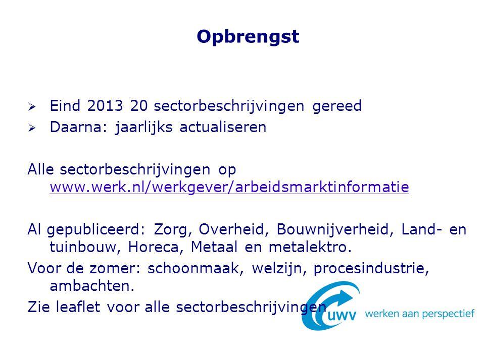 Opbrengst Eind 2013 20 sectorbeschrijvingen gereed