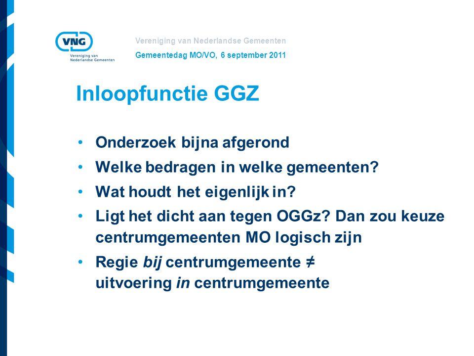 Inloopfunctie GGZ Onderzoek bijna afgerond