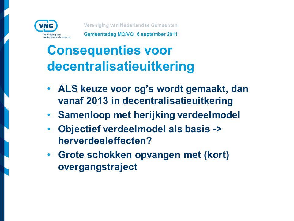 Consequenties voor decentralisatieuitkering