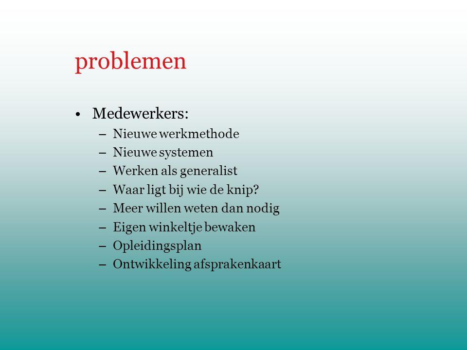 problemen Medewerkers: Nieuwe werkmethode Nieuwe systemen
