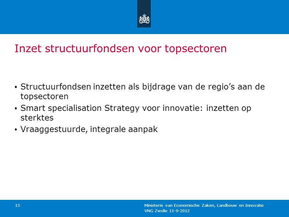 Inzet structuurfondsen voor topsectoren