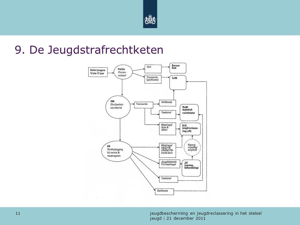 9. De Jeugdstrafrechtketen
