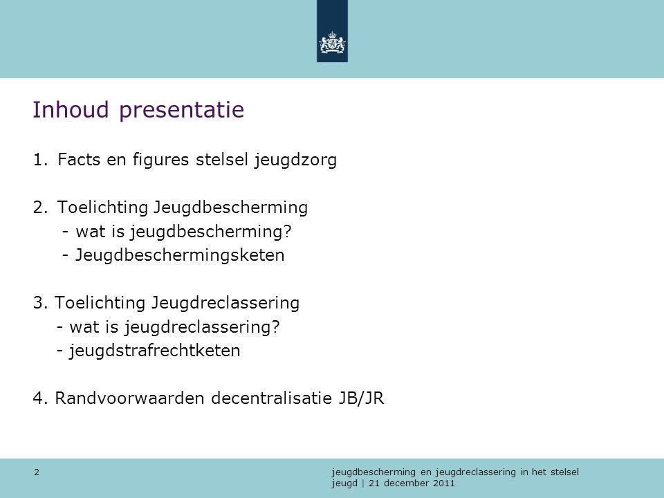 Inhoud presentatie Facts en figures stelsel jeugdzorg
