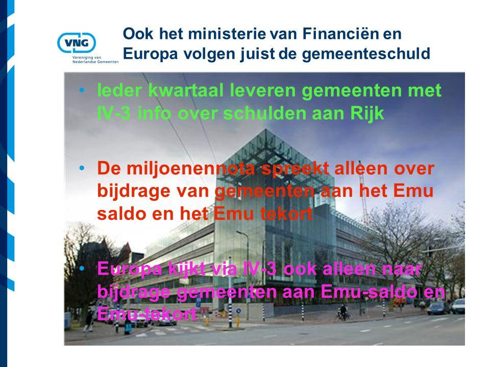 Ieder kwartaal leveren gemeenten met IV-3 info over schulden aan Rijk