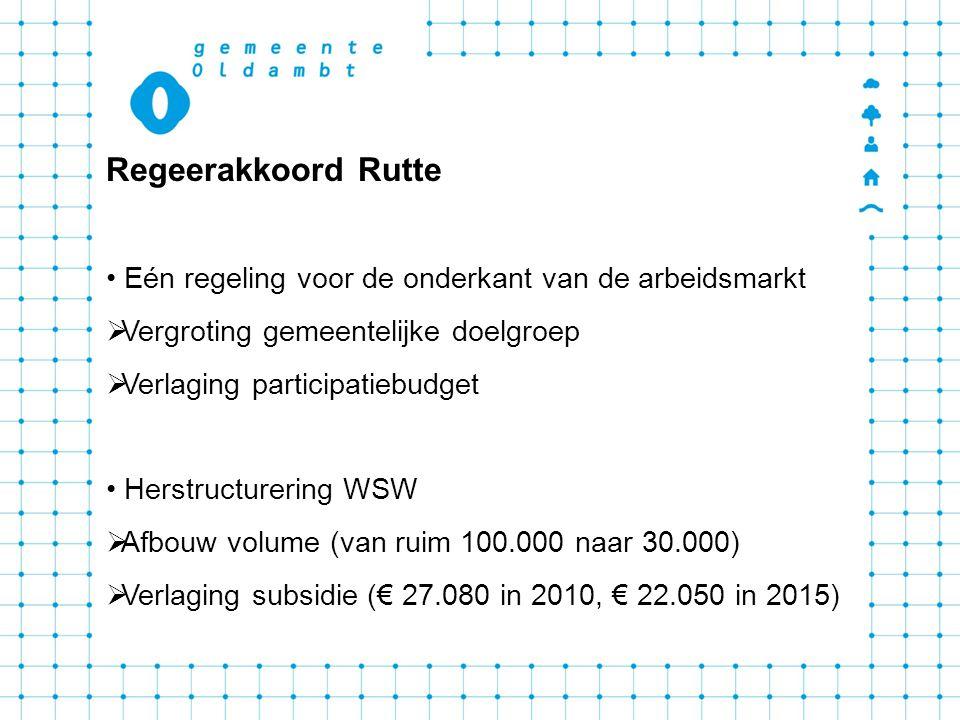 Regeerakkoord Rutte Eén regeling voor de onderkant van de arbeidsmarkt