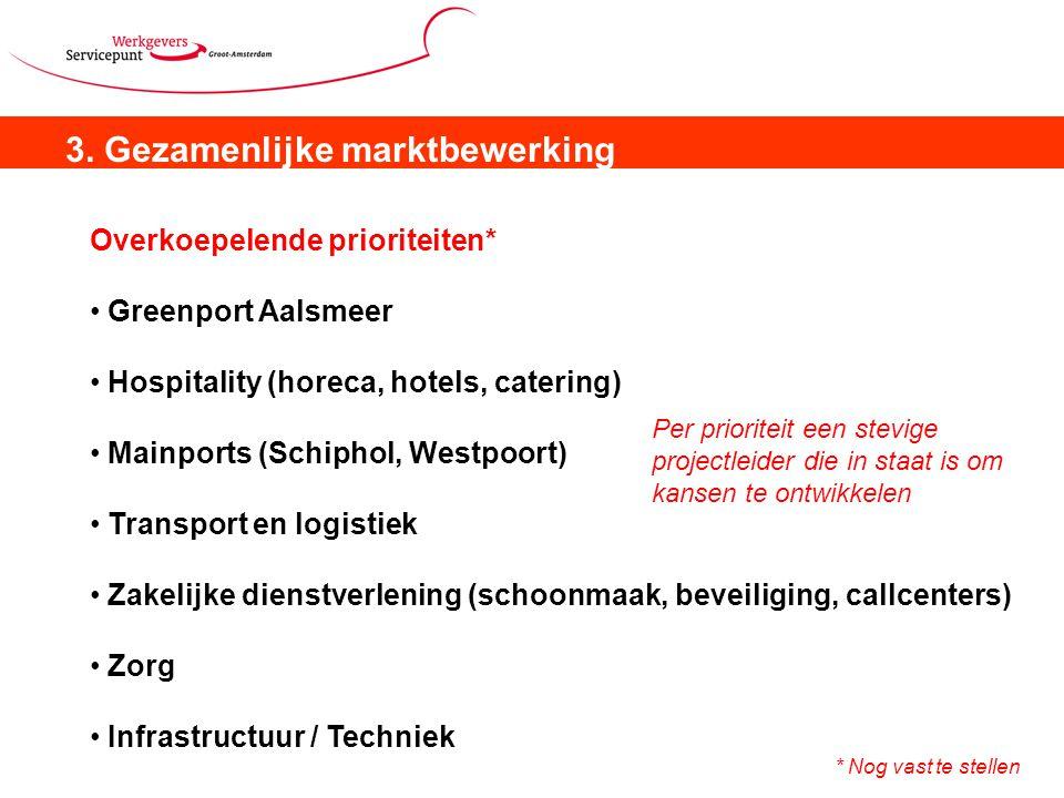 3. Gezamenlijke marktbewerking