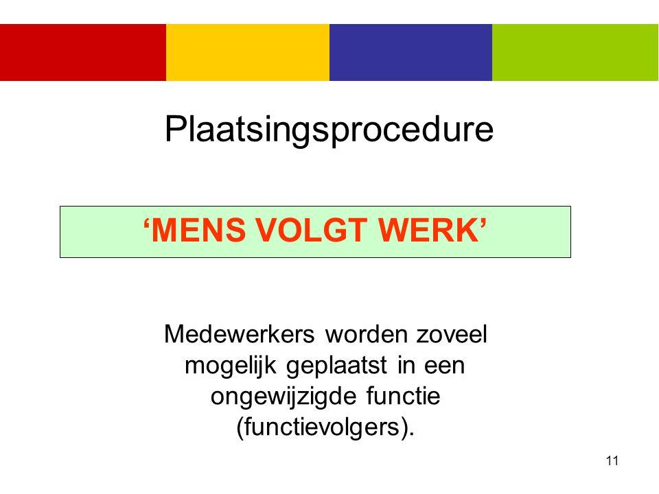 Plaatsingsprocedure 'MENS VOLGT WERK'