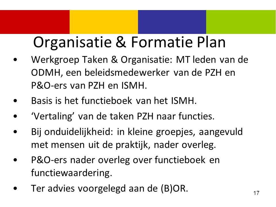 Organisatie & Formatie Plan