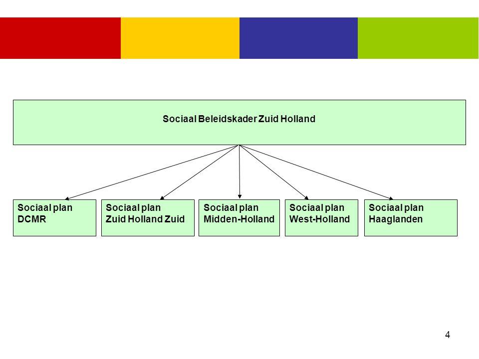Sociaal Beleidskader Zuid Holland